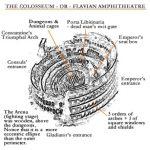 Colosseum map
