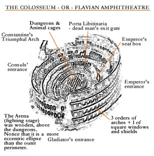 Colosseum map