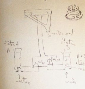 A drawing of a pump with cast components, also including very modern valves. This invention would have been used in situations such as mining sites.
