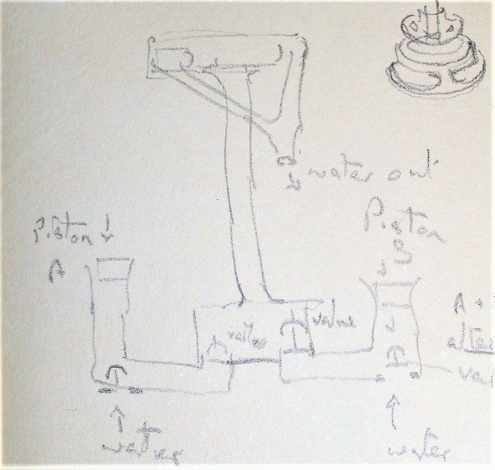 roman water pump